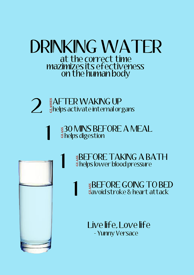 water timing consumption