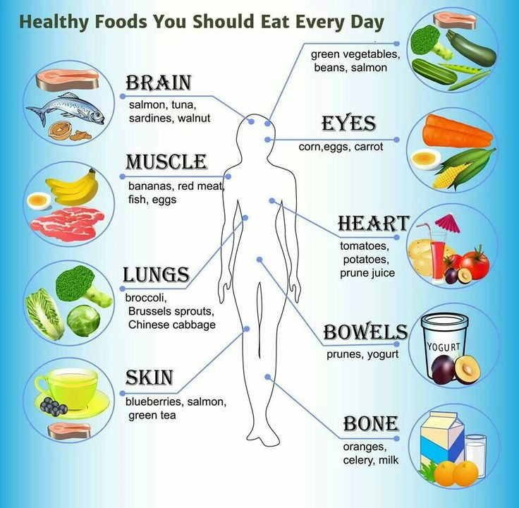 healthy foods choices