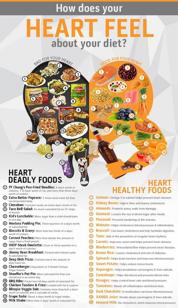 heart healthy food